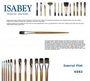 Isabey Isacryl 6582 (Flat)